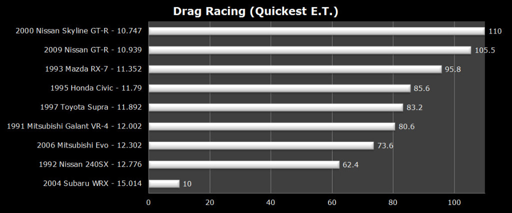 imscc-2013-drag